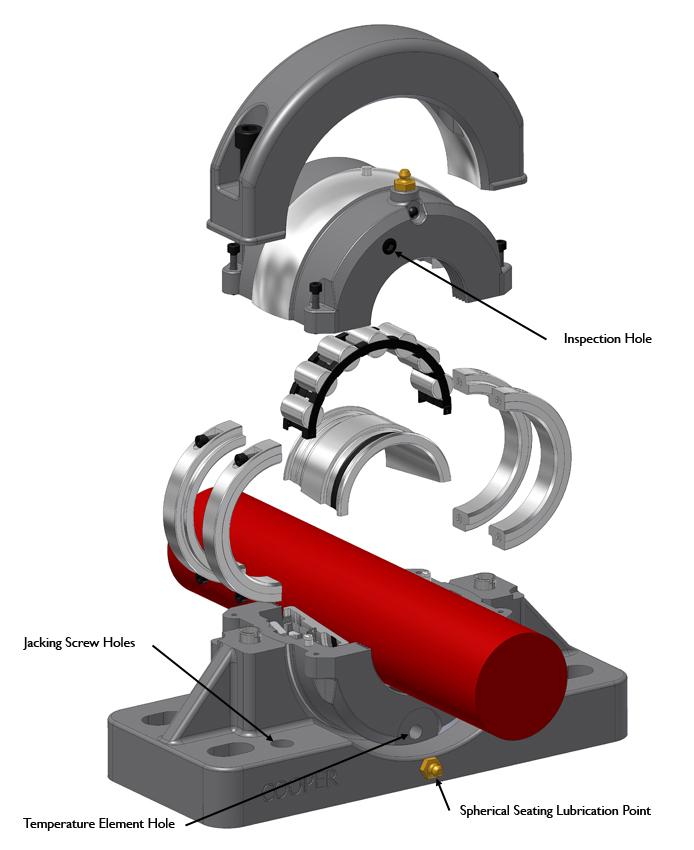 split pillow block bearings. as well a century\u0027s experience in the use of split pillow block bearings o